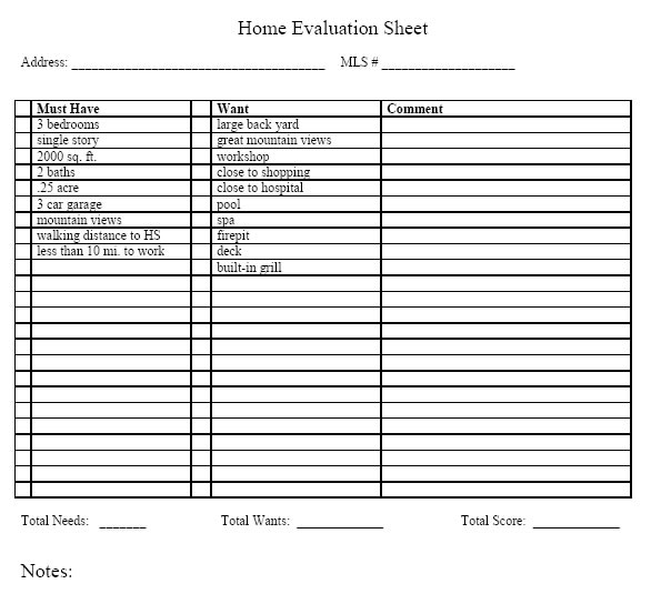 Home Evaluation Sheet